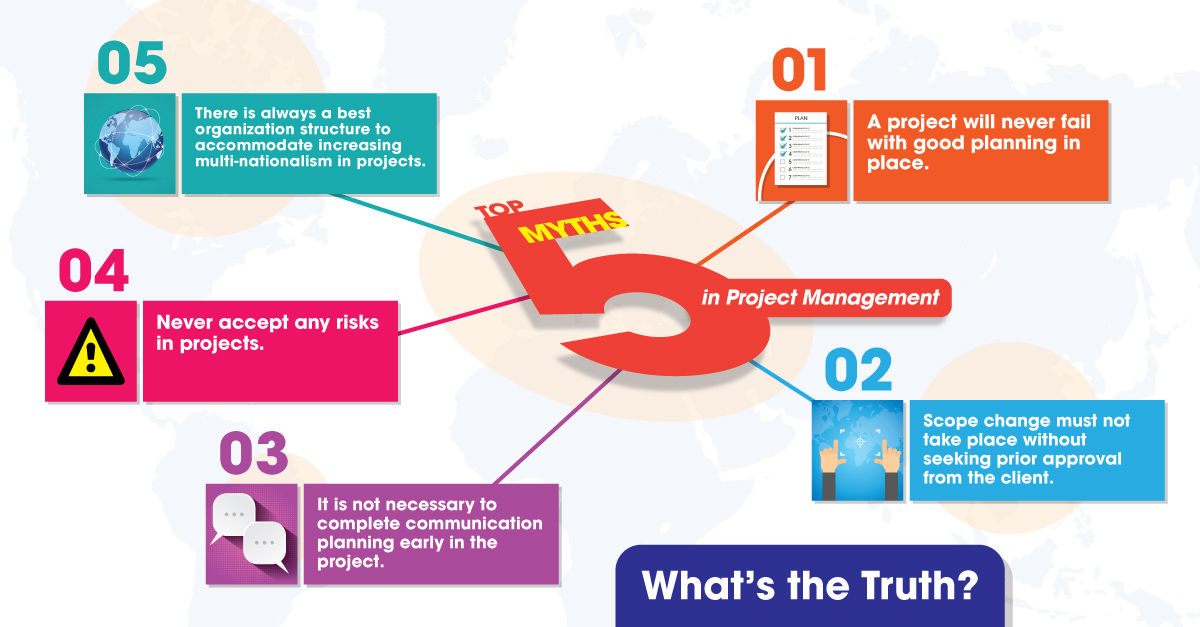 project-management-infographic-web-1200x627